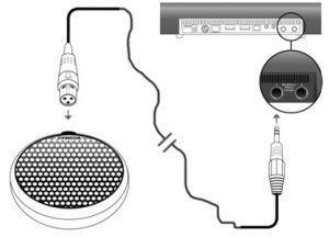 Pregled konekcije spoljnih mikrofona na snimač sastanaka